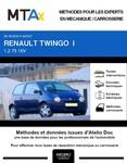 MTA Expert Renault Twingo I phase 3