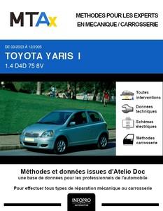 MTA Expert Toyota Yaris I 3 portes phase 2