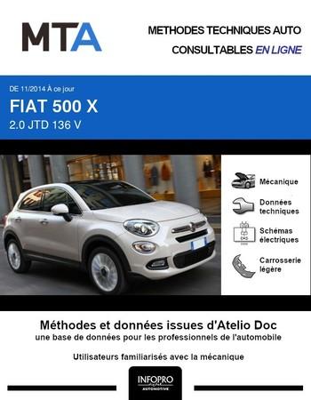 MTA Fiat 500X