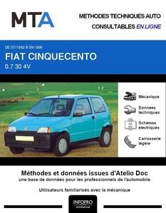 MTA Fiat Cinquecento