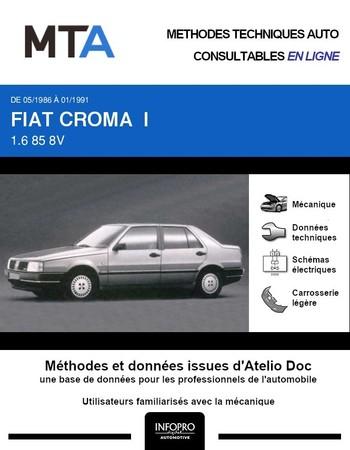 MTA Fiat Croma I 5p phase 1