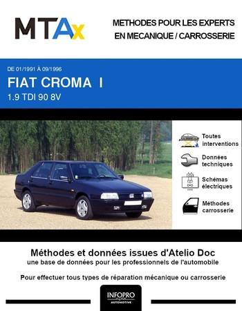 MTA Fiat Croma I 5p phase 2