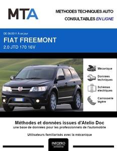 MTA Fiat Freemont