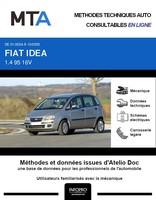 MTA Fiat Idea phase 1