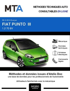 MTA Fiat Punto III 5p phase 1