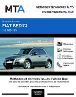 MTA Fiat Sedici phase 1