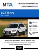MTA Fiat Sedici phase 2