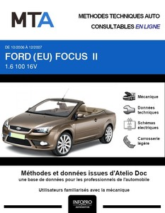 MTA Ford Focus II cabriolet phase 1