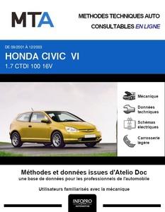 MTA Honda Civic VII 3p phase 1