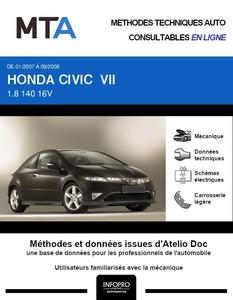 MTA Honda Civic VIII 3p phase 1
