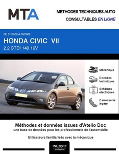 MTA Honda Civic VIII 5p phase 1