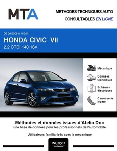 MTA Honda Civic VIII 5pphase 2