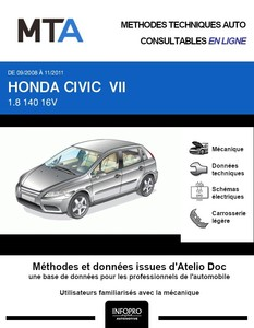 MTA Honda Civic VIII berline phase 2