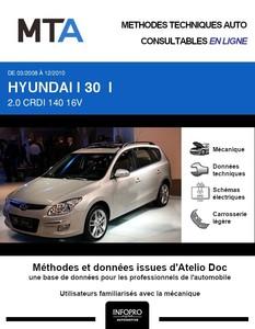 MTA Hyundai I30 I break phase 1
