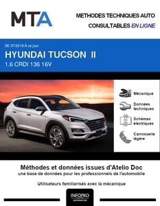MTA Hyundai Tucson III phase 2