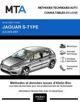 MTA Jaguar S-Type phase 1