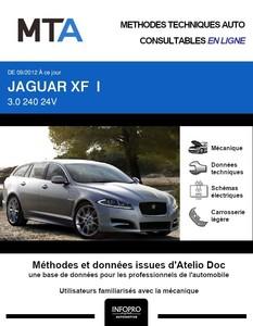 MTA Jaguar XF I break phase 2