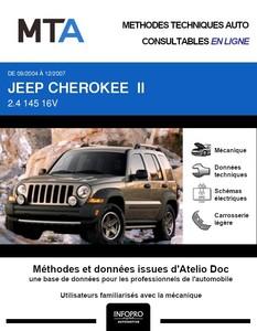 MTA Jeep Cherokee KJ phase 2