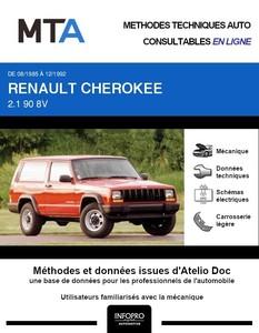 MTA Jeep Cherokee XJ