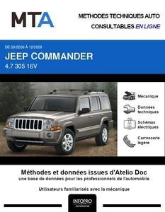 MTA Jeep Commander