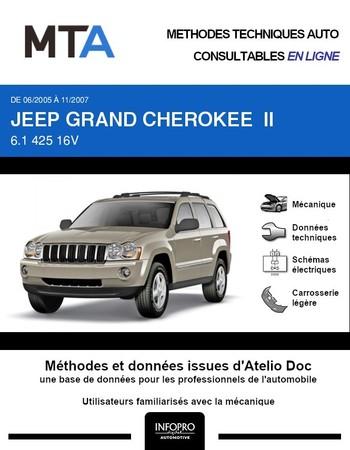 MTA Jeep Grand Cherokee WK phase 1