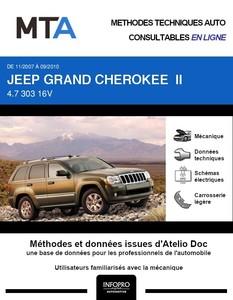 MTA Jeep Grand Cherokee WK phase 2