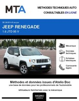 MTA Jeep Renegade phase 1