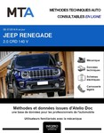 MTA Jeep Renegade phase 2