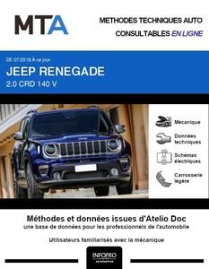 MTA Jeep Renegade phase 2