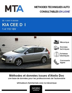 MTA Kia Cee'd I break phase 1