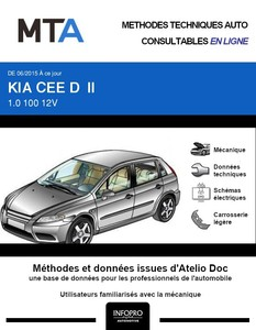 MTA Kia Cee'd II break phase 2