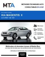 MTA Kia Magentis II phase 1