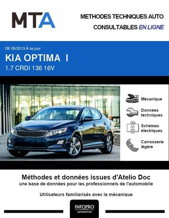 MTA Kia Optima I phase 2
