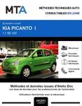MTA Kia Picanto I phase 1