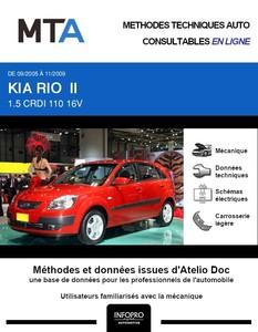MTA Kia Rio II 5p phase 1