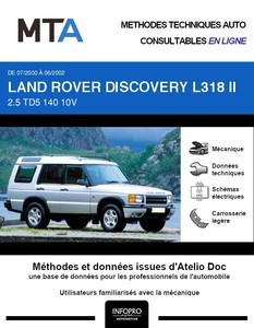 MTA Land Rover Discovery II (L318)