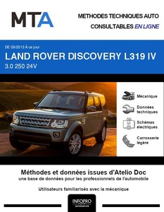 MTA Land Rover Discovery IV phase 2