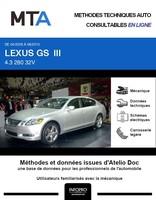 MTA Lexus GS III