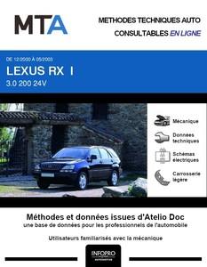 MTA Lexus RX I