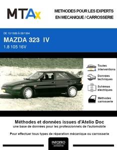 MTA Mazda 323 IV 5p
