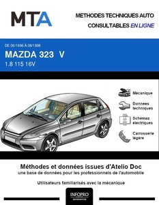 MTA Mazda 323 V  coupé phase 2