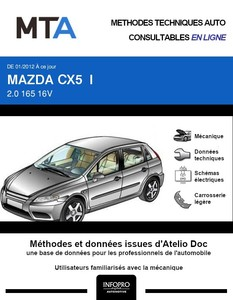 MTA Mazda CX-5 I break phase 1
