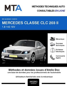 MTA Mercedes CLC W203 coupé