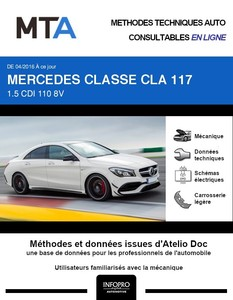 MTA Mercedes Classe CLA I (117) berline phase 2