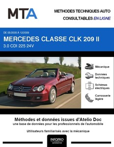 MTA Mercedes Classe CLK II (209) cabriolet phase 2