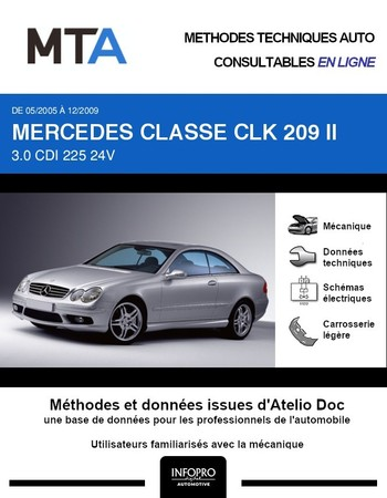 MTA Mercedes Classe CLK II (209) coupé phase 2
