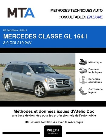 MTA Mercedes Classe GL (164) phase 2