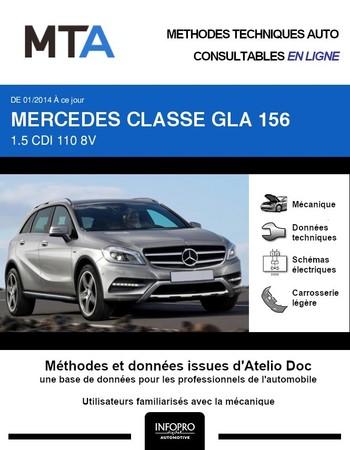 MTA Mercedes Classe GLA (156) phase 1