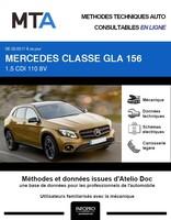 MTA Mercedes Classe GLA (156) phase 2