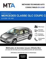 MTA Mercedes Classe GLC Coupé phase 1